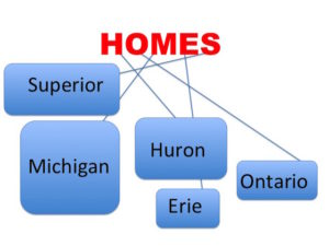 HOMES map