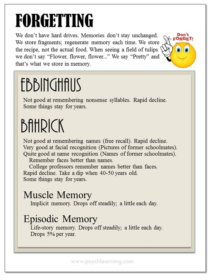 Infographic about Forgetting